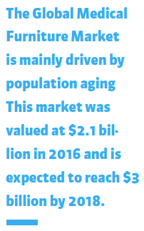 transport-market-quote