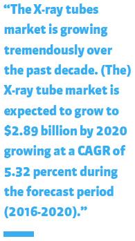 xray-market-quote