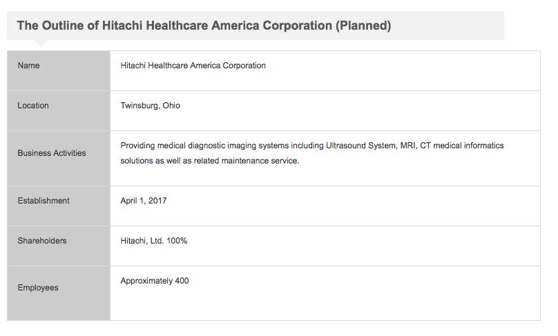 Medical Dealer | News | Hitachi news