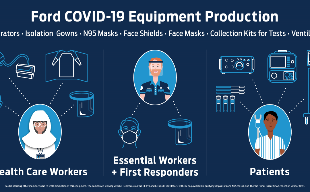 Ford Expands Medical Equipment Production Efforts